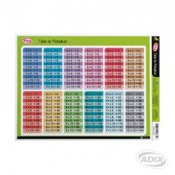 Tabla de Multiplicar Adhesiva